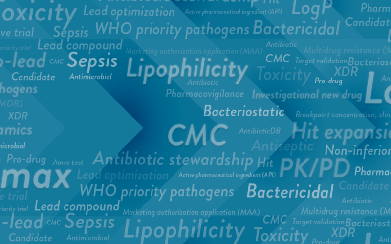 GARDP Launches Antimicrobial Encyclopaedia
