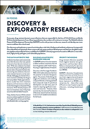 In Focus: Discovery & Exploratory Research