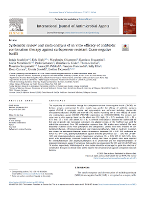 Systematic review and meta-analysis of in vitro efficacy of antibiotic combination therapy against carbapenem-resistant Gram-negative bacilli